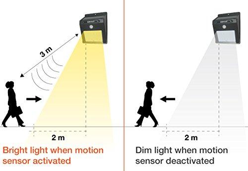 Led Motion Sensor Solar Light Dusk
